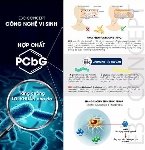 Công nghệ vi sinh Microbiome tăng cường lợi khuẩn