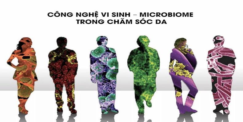 Công nghệ vi sinh Microbiome trong chăm sóc da là gì?