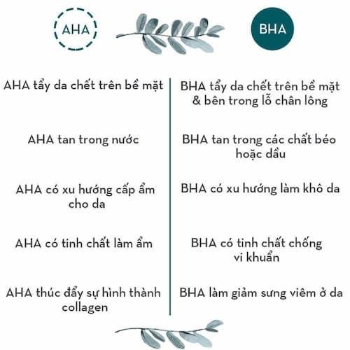Tẩy tế bào chết hóa học cơ bản có 2 loại: AHA và BHA
