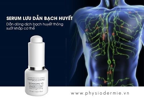 Serum lưu dẫn hệ bạch huyết VD
