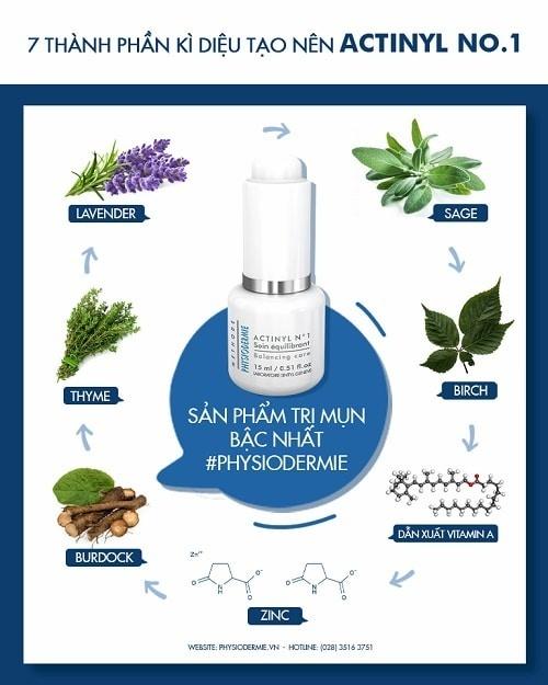 Serum đặc trị mụn nội tiết Actinyl No.1