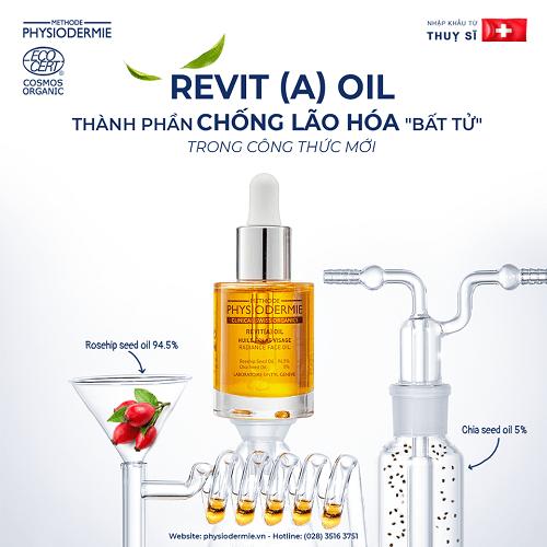Revit(A) Oil