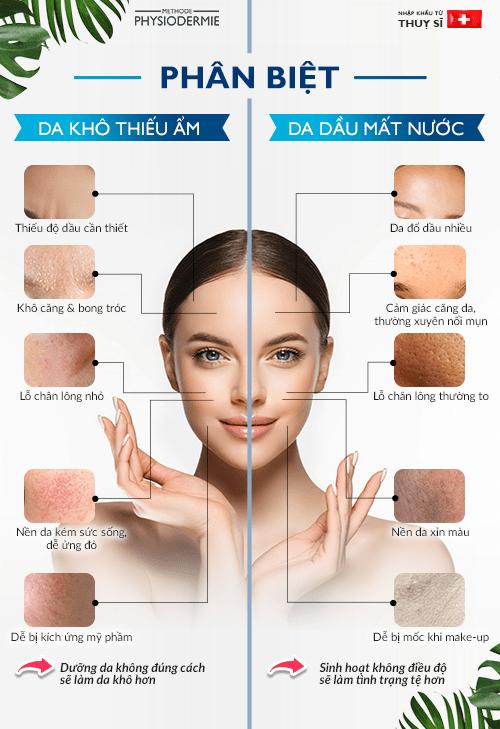 Cách phân biệt da dầu mất nước và da khô thiếu ẩm