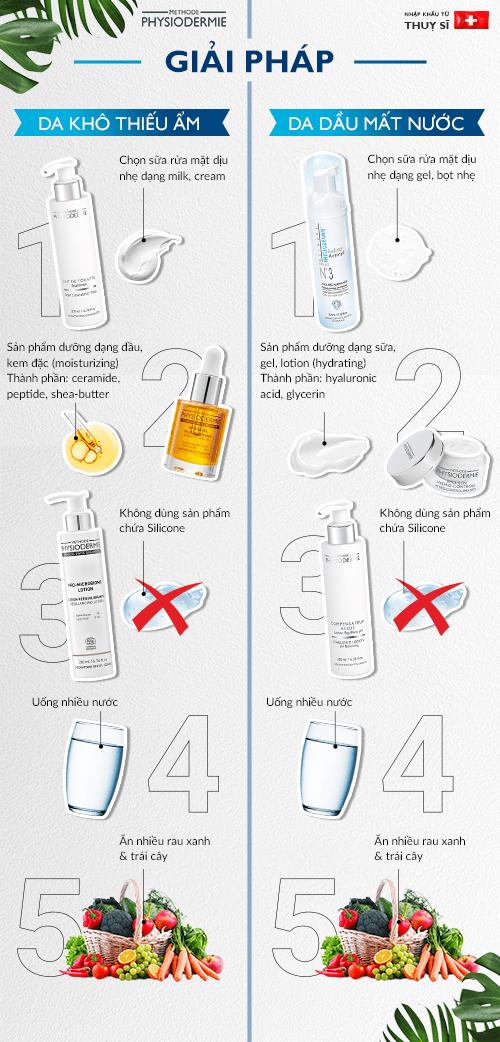 Giải pháp bù nước cho da dầu mất nước và da khô thiếu ẩm